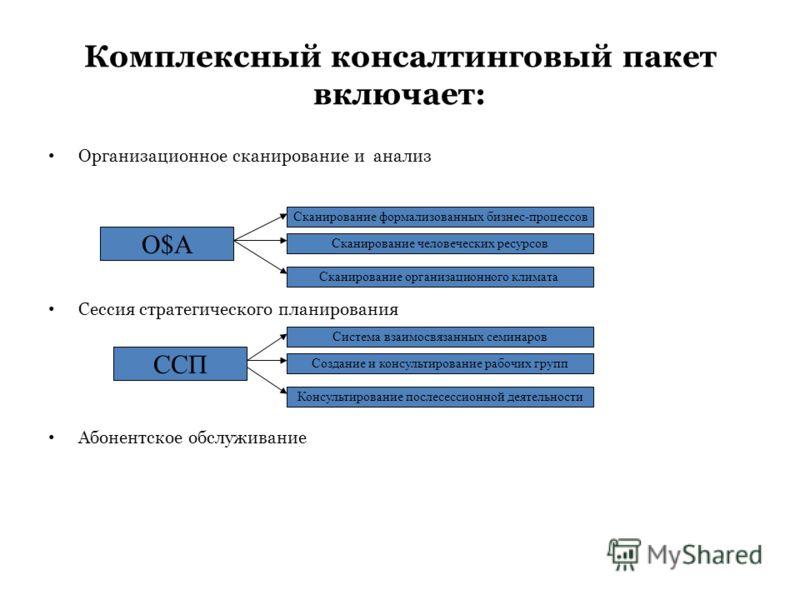 Комплексный консалтинговый пакет включает: Организационное сканирование и анализ Сессия стратегического планирования Абонентское обслуживание О$A Сканирование формализованных бизнес-процессов Сканирование человеческих ресурсов Сканирование организаци