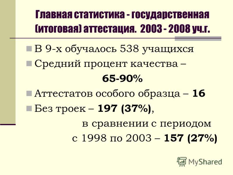 Главная статистика - государственная (итоговая) аттестация. 2003 - 2008 уч.г. В 9-х обучалось 538 учащихся Средний процент качества – 65-90% Аттестатов особого образца – 16 Без троек – 197 (37%), в сравнении с периодом с 1998 по 2003 – 157 (27%)