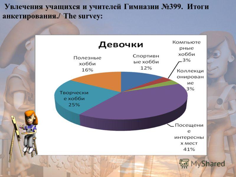 Увлечения учащихся и учителей Гимназии 399. Итоги анкетирования./ The survey: