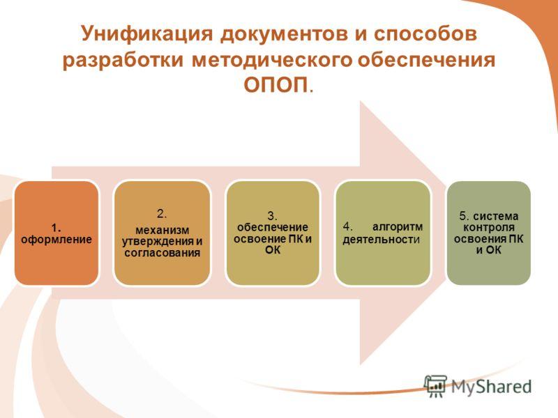 Унификация документов и способов разработки методического обеспечения ОПОП. 1. оформление 2. механизм утверждения и согласования 3. обеспечение освоение ПК и ОК 4. алгоритм деятельност и 5. система контроля освоения ПК и ОК