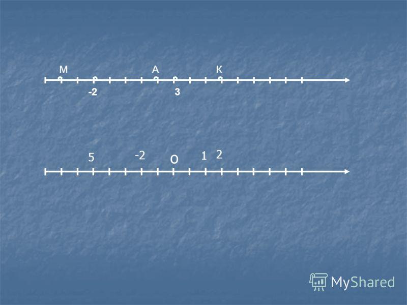 М -23 АК о 1 2 5
