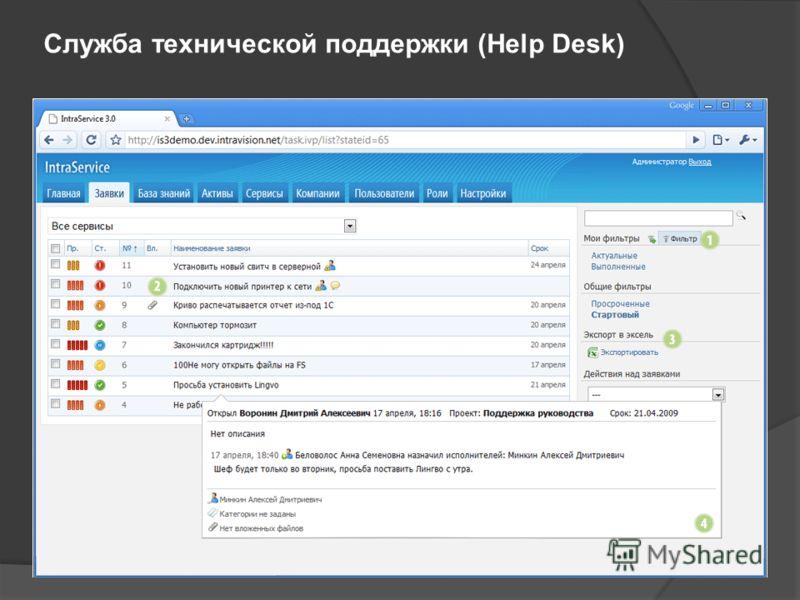 Служба технической поддержки (Help Desk)