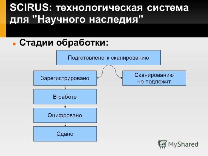 SCIRUS: технологическая система для Научного наследия Стадии обработки: Подготовлено к сканированию Зарегистрировано В работе Оцифровано Сдано Сканированию не подлежит
