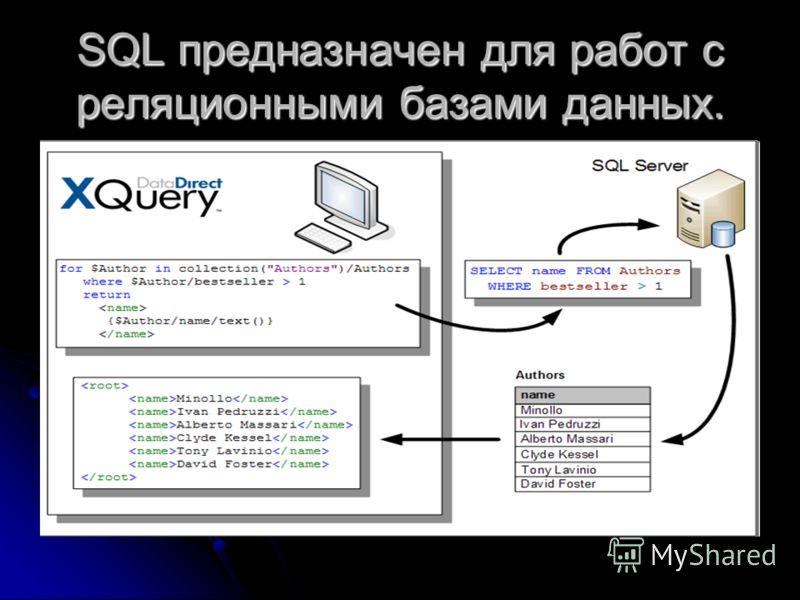 SQL предназначен для работ с реляционными базами данных.