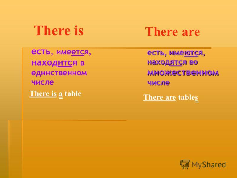 There is есть, имеется, находится в единственном числе There is a table There are есть, имеются, находятся во множественном числе There are tables