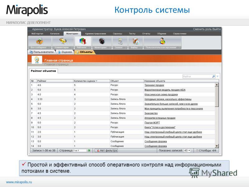 Простой и эффективный способ оперативного контроля над информационными потоками в системе. Контроль системы