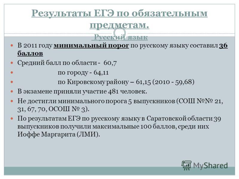 Результаты ЕГЭ по обязательным предметам. Русский язык В 2011 году минимальный порог по русскому языку составил 36 баллов Средний балл по области - 60,7 по городу - 64,11 по Кировскому району – 61,15 (2010 - 59,68) В экзамене приняли участие 481 чело