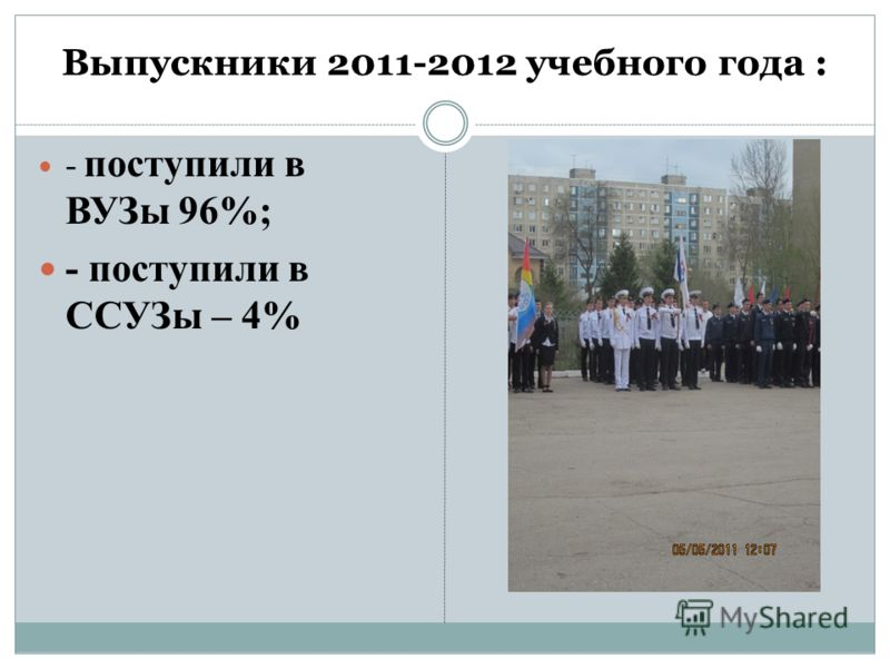 Выпускники 2011-2012 учебного года : - поступили в ВУЗы 96%; - поступили в ССУЗы – 4%