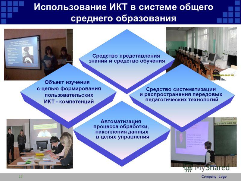 Использование ИКТ в системе общего среднего образования Объект изучения с целью формирования пользовательских ИКТ - компетенций Средство представления знаний и средство обучения Средство систематизации и распространения передовых педагогических техно