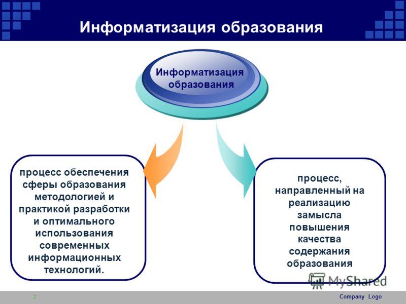 Информатизация образования процесс обеспечения сферы образования методологией и практикой разработки и оптимального использования современных информационных технологий. Информатизация образования процесс, направленный на реализацию замысла повышения