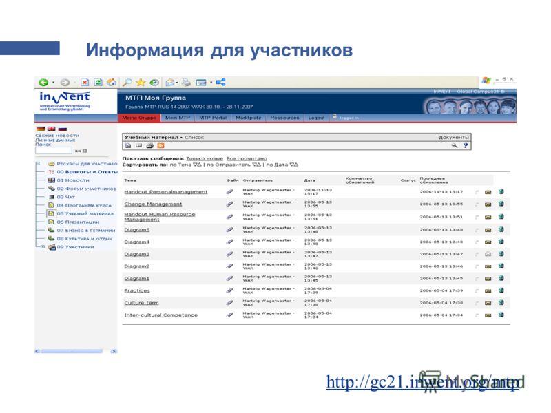 Германский вклад в Президентскую Программу Информация для участников http://gc21.inwent.org/mtp