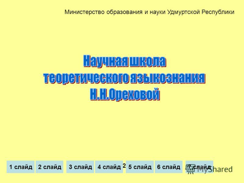 Министерство образования и науки Удмуртской Республики 2001 1 слайд2 слайд3 слайд4 слайд5 слайд6 слайд7 слайд