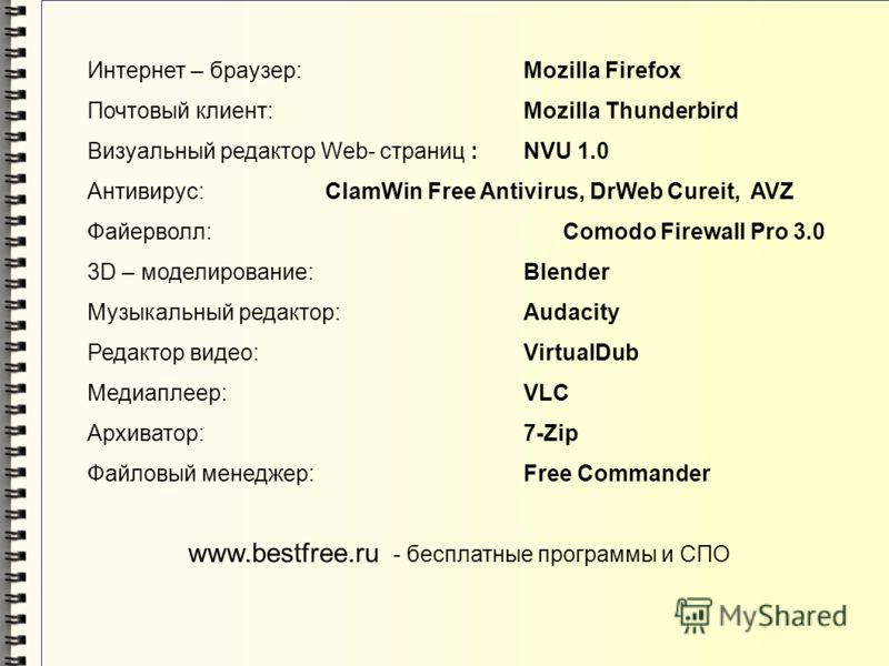 Интернет – браузер: Mozilla Firefox Почтовый клиент: Mozilla Thunderbird Визуальный редактор Web- страниц : NVU 1.0 Антивирус: ClamWin Free Antivirus, DrWeb Cureit, AVZ Файерволл: Comodo Firewall Pro 3.0 3D – моделирование: Blender Музыкальный редакт