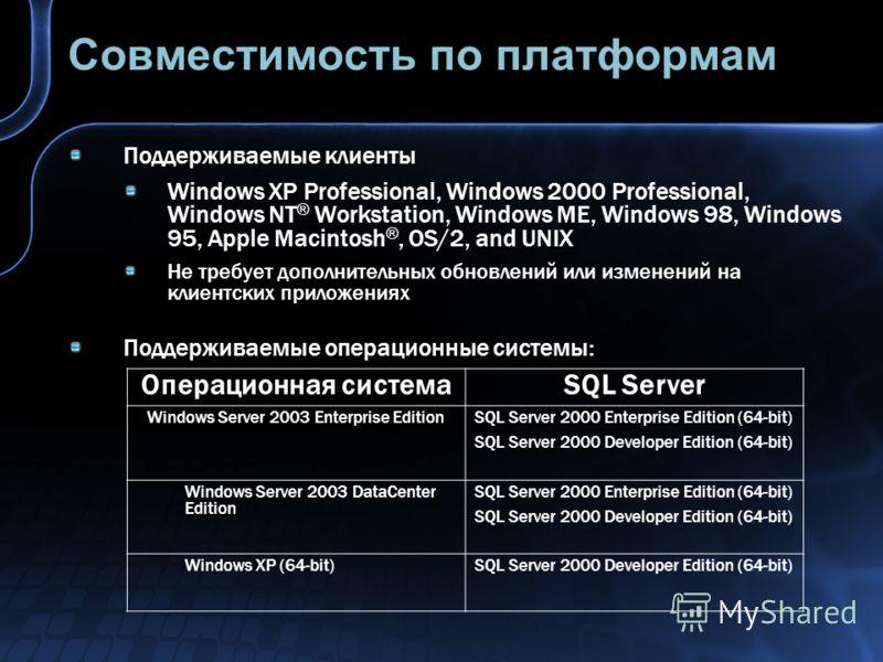 Совместимость по платформам Поддерживаемые клиенты Windows XP Professional, Windows 2000 Professional, Windows NT ® Workstation, Windows ME, Windows 98, Windows 95, Apple Macintosh ®, OS/2, and UNIX Не требует дополнительных обновлений или изменений