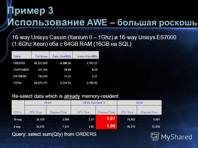 Пример 3 Использование AWE – большая роскошь TableTot RowsData Size(MB)Index Size (MB) ORDERS48,223,6006,188.322,781.53 CUSTOMER121,30314.184.14 PAYMENT130,41411.523.21 TOTAL48,475,3176,214.022,788.88 CPUs 64 bit64-bit быстрее в32 bit CPU TimeElapsed