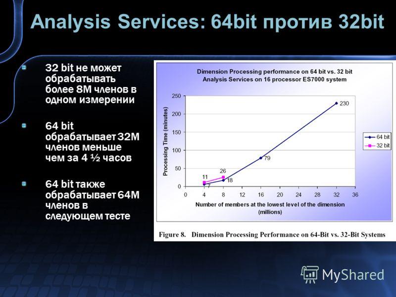 Analysis Services: 64bit против 32bit 32 bit не может обрабатывать более 8M членов в одном измерении 64 bit обрабатывает 32M членов меньше чем за 4 ½ часов 64 bit также обрабатывает 64M членов в следующем тесте