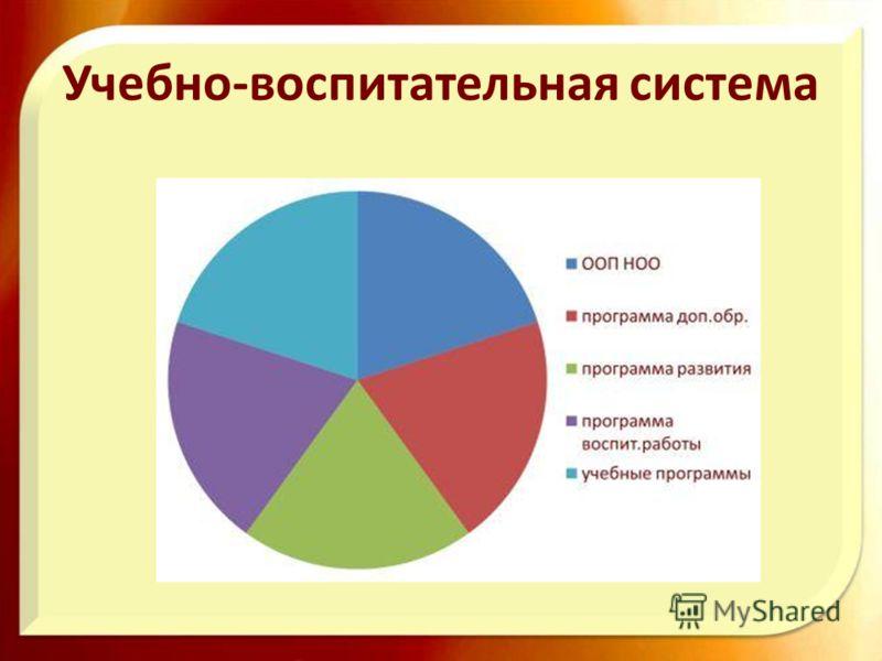 Учебно-воспитательная система