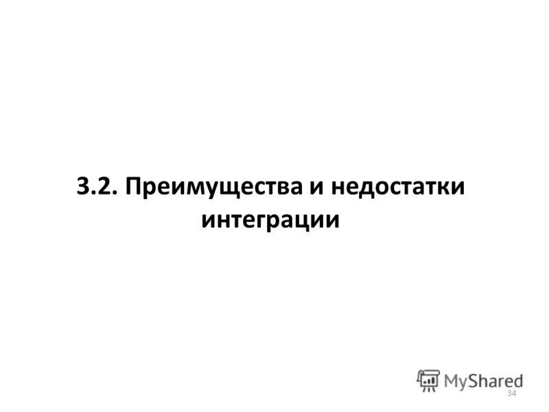 3.2. Преимущества и недостатки интеграции 34
