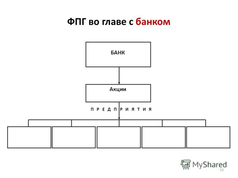 БАНК ФПГ во главе с банком П Р Е Д П Р И Я Т И Я Акции 55