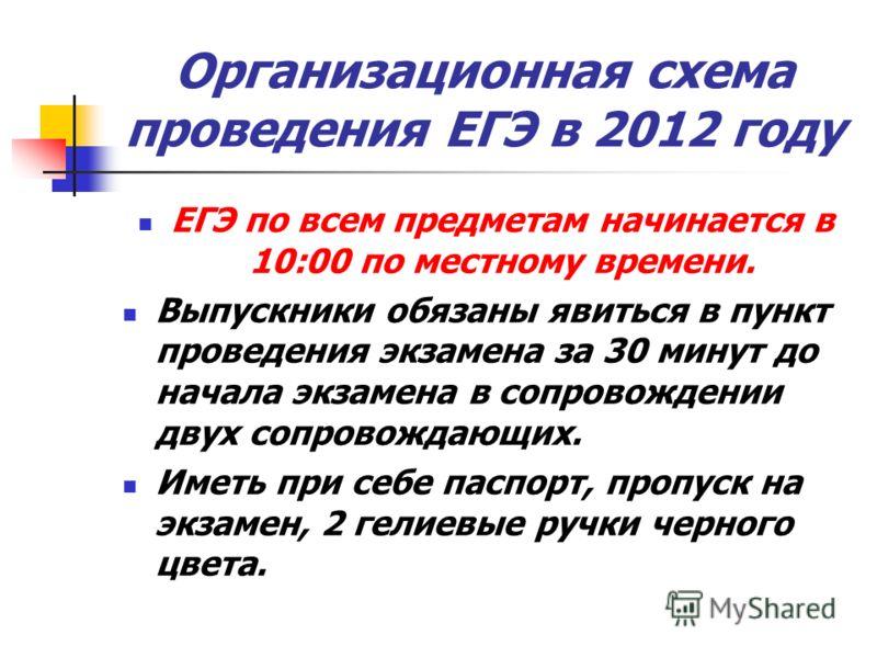 Организационная схема проведения ЕГЭ в 2012 году ЕГЭ по всем предметам начинается в 10:00 по местному времени. Выпускники обязаны явиться в пункт проведения экзамена за 30 минут до начала экзамена в сопровождении двух сопровождающих. Иметь при себе п