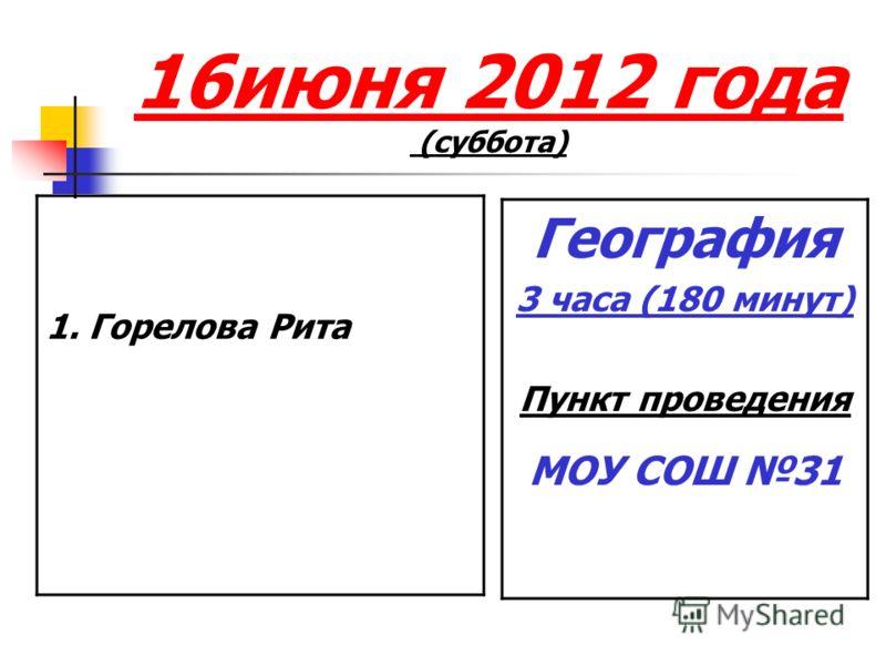 16июня 2012 года (суббота) 1. Горелова Рита География 3 часа (180 минут) Пункт проведения МОУ СОШ 31