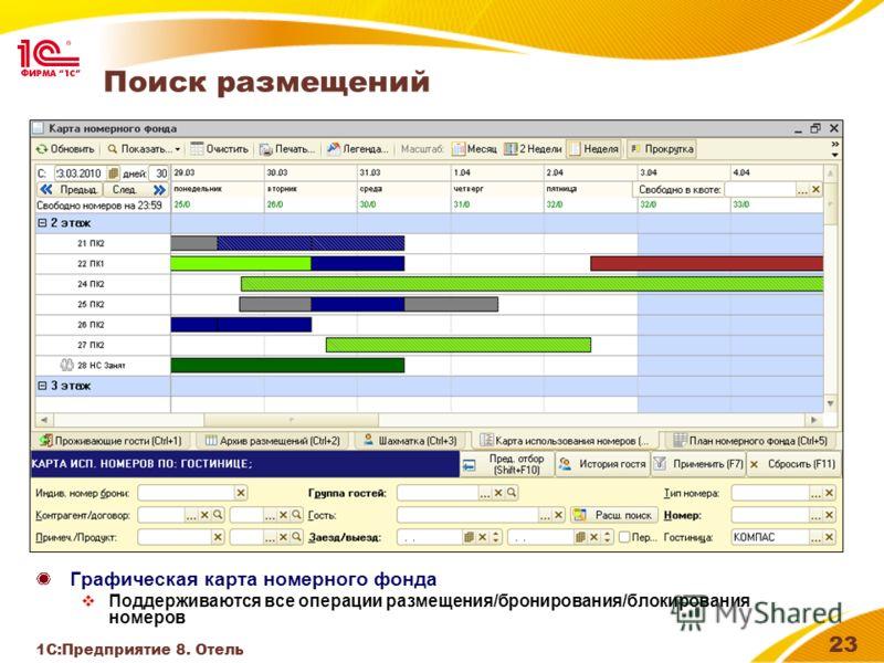 1С:Предприятие 8. Отель 23 Поиск размещений Графическая карта номерного фонда Поддерживаются все операции размещения/бронирования/блокирования номеров