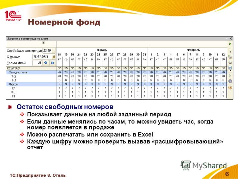 1С:Предприятие 8. Отель 6 Номерной фонд Остаток свободных номеров Показывает данные на любой заданный период Если данные менялись по часам, то можно увидеть час, когда номер появляется в продаже Можно распечатать или сохранить в Excel Каждую цифру мо