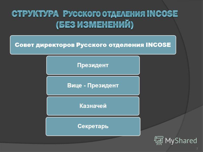 Совет директоров Русского отделения INCOSE ПрезидентВице - ПрезидентКазначейСекретарь 7