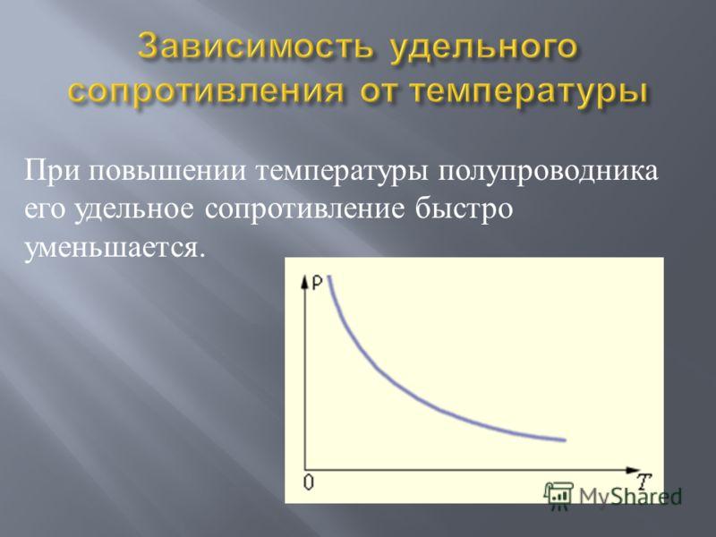 При повышении температуры полупроводника его удельное сопротивление быстро уменьшается.