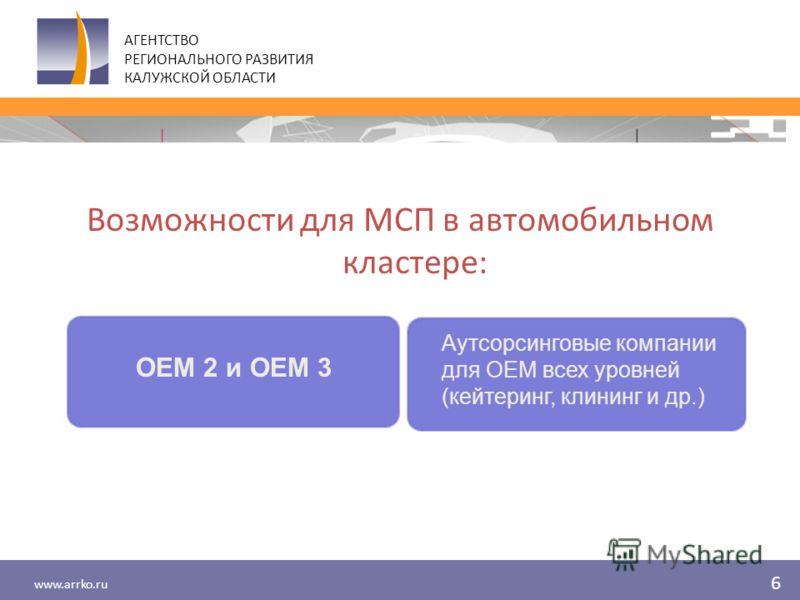 www.arrko.ru АГЕНТСТВО РЕГИОНАЛЬНОГО РАЗВИТИЯ КАЛУЖСКОЙ ОБЛАСТИ 6 Возможности для МСП в автомобильном кластере: OEM 2 и ОЕМ 3 Аутсорсинговые компании для ОЕМ всех уровней (кейтеринг, клининг и др.)