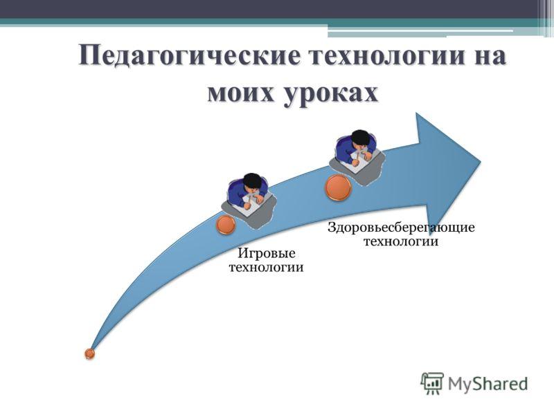 Педагогические технологии на моих уроках