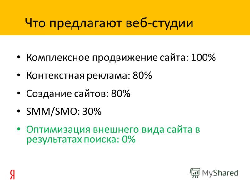 Комплексное продвижение сайта: 100% Контекстная реклама: 80% Cоздание сайтов: 80% SMM/SMO: 30% Оптимизация внешнего вида сайта в результатах поиска: 0% Что предлагают веб-студии