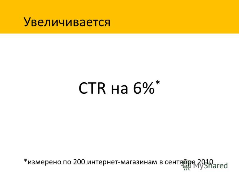 CTR на 6% * *измерено по 200 интернет-магазинам в сентябре 2010 Увеличивается