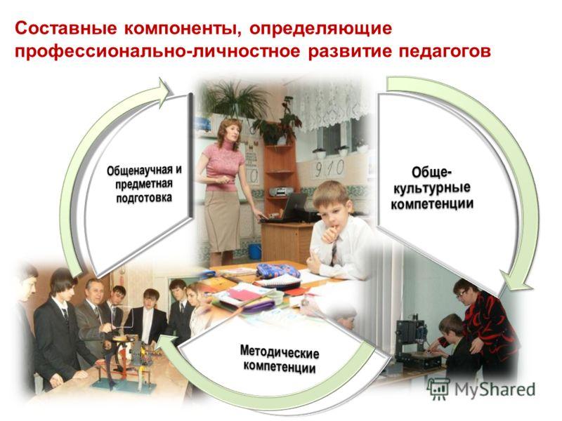 Составные компоненты, определяющие профессионально-личностное развитие педагогов
