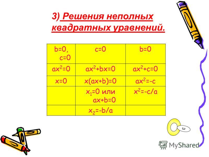 b=0, c=0 c=0b=0 ax 2 =0ax 2 +bx=0ax 2 +c=0 x=0x(ax+b)=0ax 2 =-c x 1 =0 или ax+b=0 x 2 =-c/a x 2 =-b/a 3) Решения неполных квадратных уравнений. 3