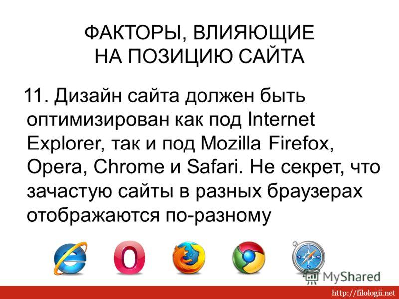 http://filologii.net 11. Дизайн сайта должен быть оптимизирован как под Internet Explorer, так и под Mozilla Firefox, Opera, Chrome и Safari. Не секрет, что зачастую сайты в разных браузерах отображаются по-разному ФАКТОРЫ, ВЛИЯЮЩИЕ НА ПОЗИЦИЮ САЙТА