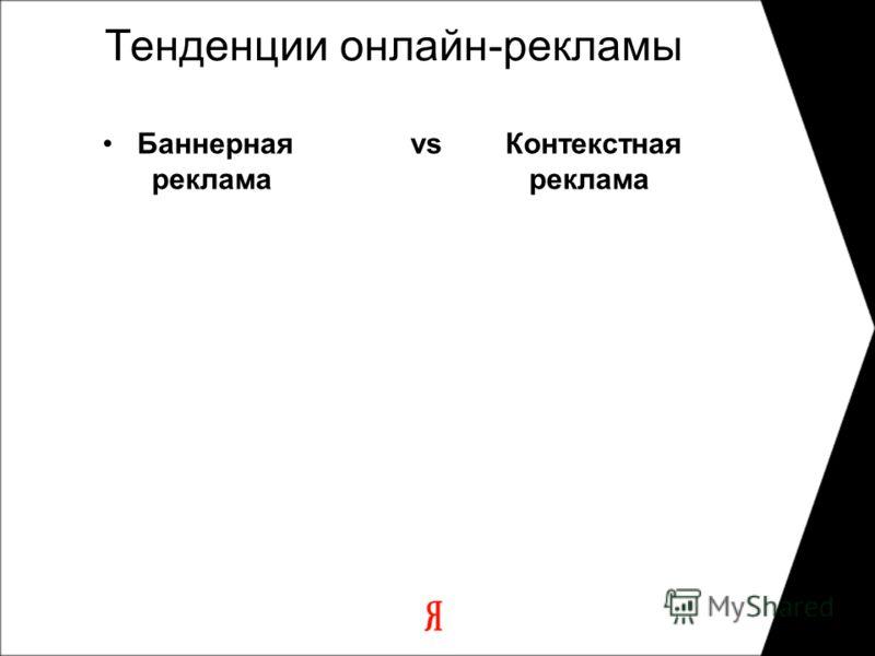 Тенденции онлайн-рекламы Баннерная vs Контекстная реклама реклама