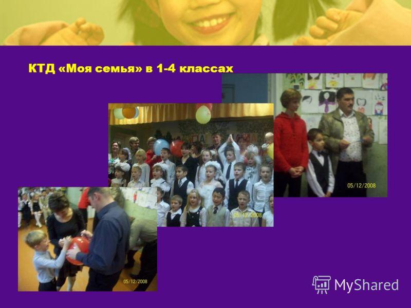 КТД «Моя семья» в 1-4 классах