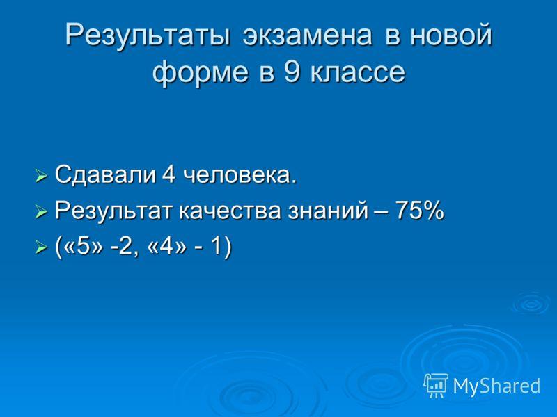 Результаты экзамена в новой форме в 9 классе Сдавали 4 человека. Сдавали 4 человека. Результат качества знаний – 75% Результат качества знаний – 75% («5» -2, «4» - 1) («5» -2, «4» - 1)