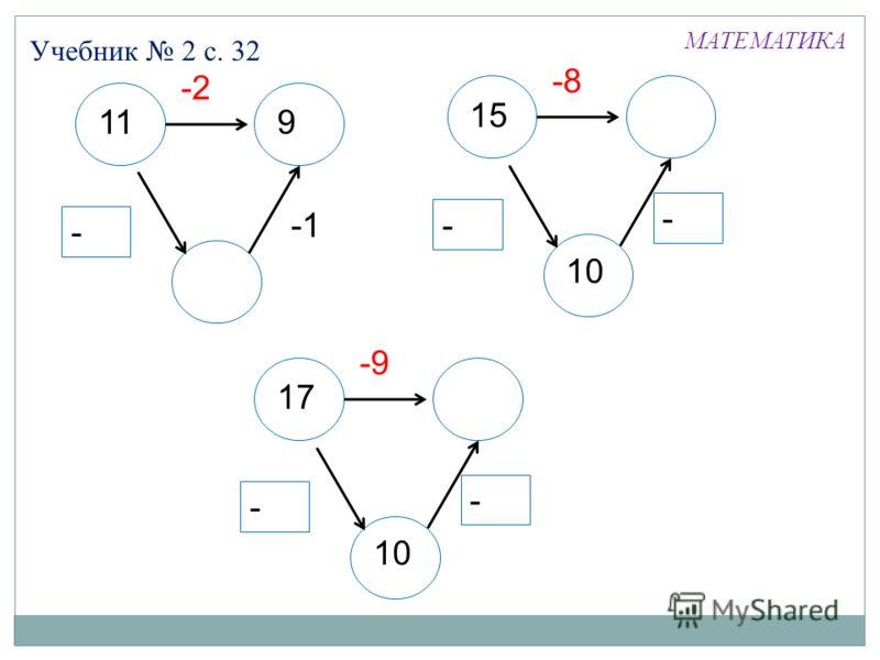 Учебник 2 с. 32 МАТЕМАТИКА 119 -2 -1 15 -8 -1 -1 10 17 -9 -1 -1 10