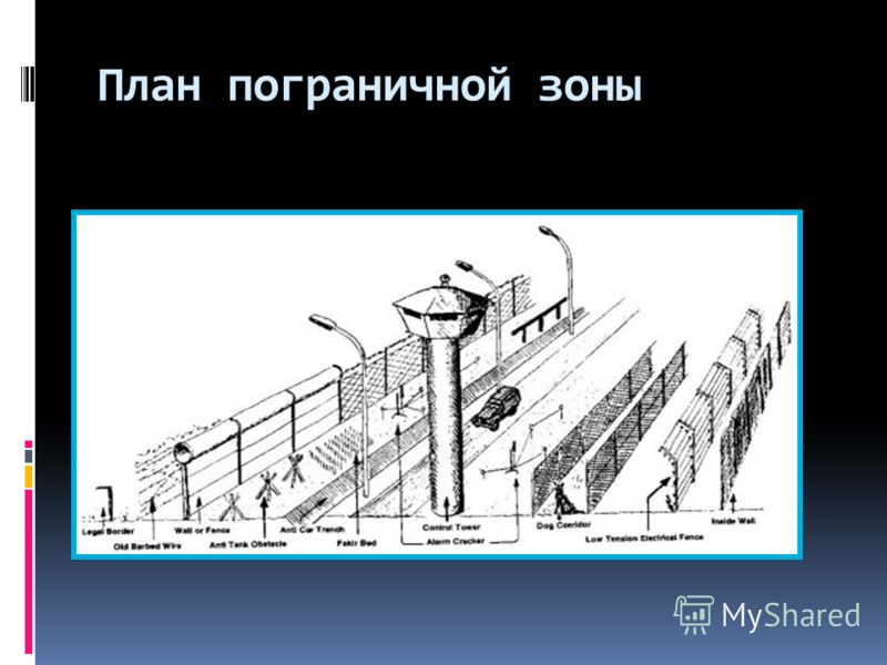План пограничной зоны