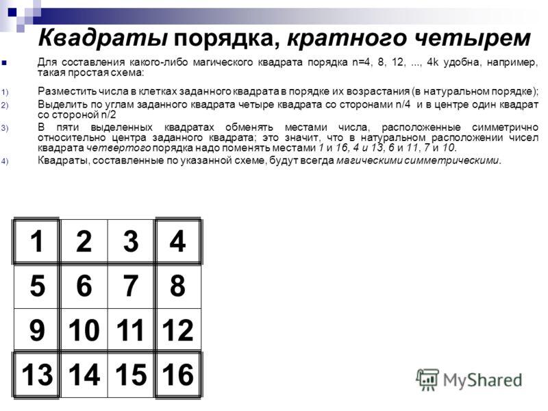 Квадраты порядка, кратного четырем Для составления какого-либо магического квадрата порядка n=4, 8, 12,..., 4k удобна, например, такая простая схема: 1) Разместить числа в клетках заданного квадрата в порядке их возрастания (в натуральном порядке); 2