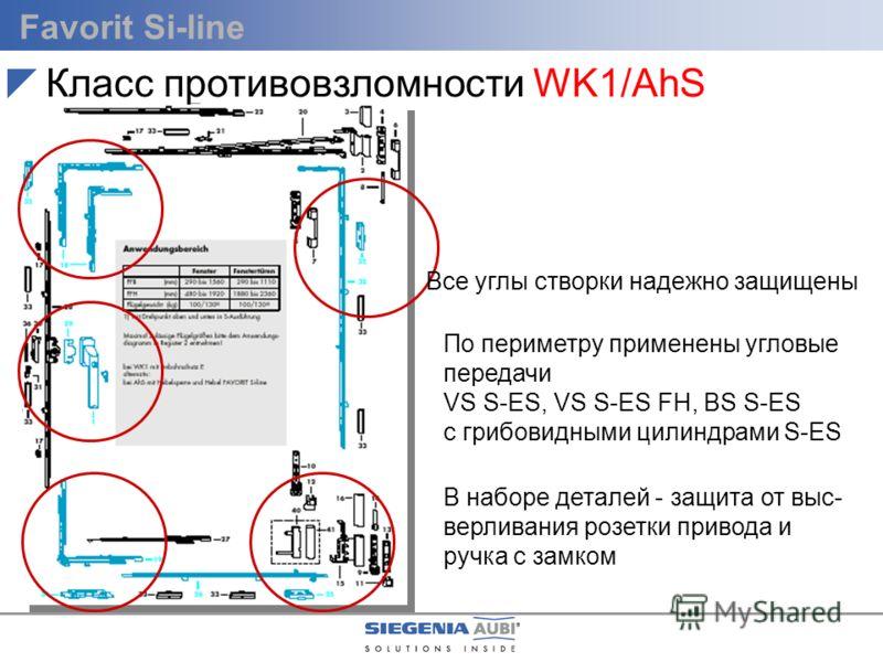 Favorit Si-line Класс противовзломности WK1/AhS Все углы створки надежно защищены По периметру применены угловые передачи VS S-ES, VS S-ES FH, BS S-ES с грибовидными цилиндрами S-ES В наборе деталей - защита от выс- верливания розетки привода и ручка