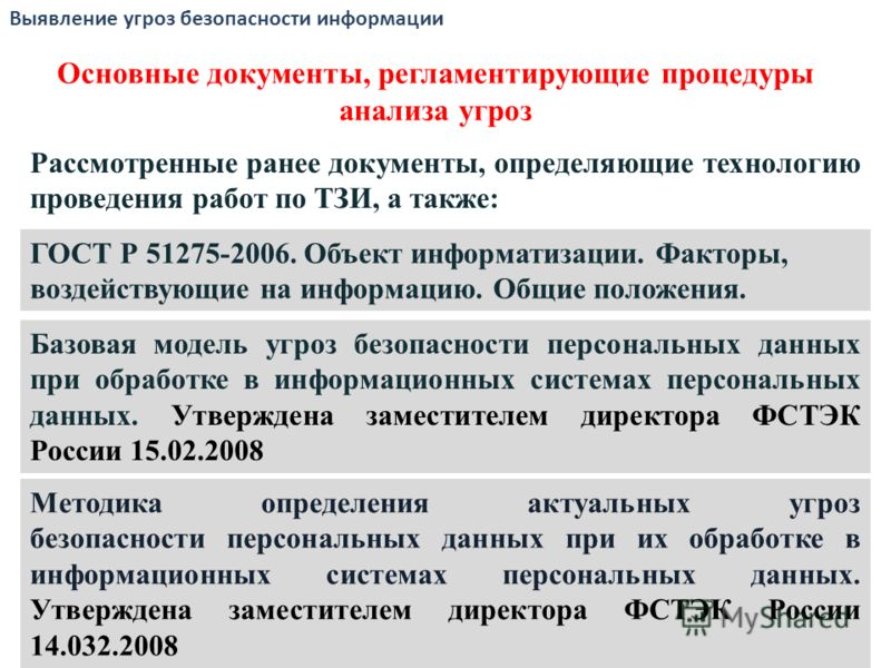 Основные документы, регламентирующие процедуры анализа угроз Выявление угроз безопасности информации ГОСТ Р 51275-2006. Объект информатизации. Факторы, воздействующие на информацию. Общие положения. Базовая модель угроз безопасности персональных данн