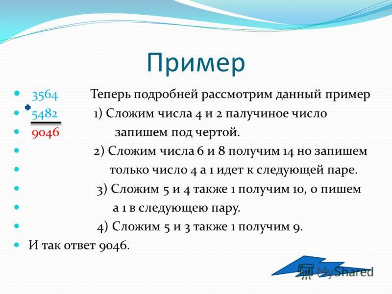 Тема Сложение натуральных чисел 9-Б класс Белевцов Тимур