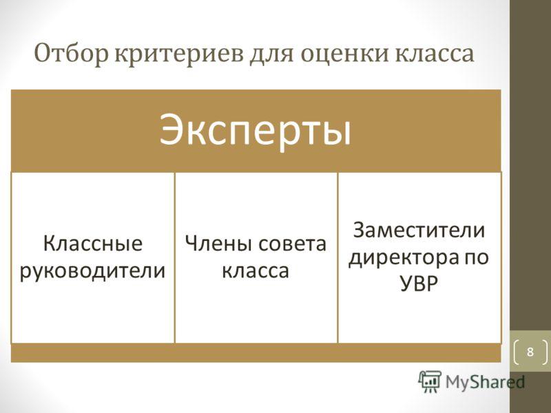 Отбор критериев для оценки класса 8 Эксперты Классные руководители Члены совета класса Заместители директора по УВР