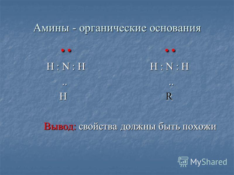Амины - органические основания........ H : N : Н H : N : Н H : N : Н H : N : Н........ Н R Н R Вывод: свойства должны быть похожи