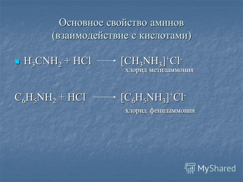 Основное свойство аминов (взаимодействие с кислотами) H 3 CNH 2 + HCl [CH 3 NH 3 ] + Cl - H 3 CNH 2 + HCl [CH 3 NH 3 ] + Cl - хлорид метиламмония хлорид метиламмония C 6 H 5 NH 2 + HCl [C 6 H 5 NH 3 ] + Cl - хлорид фениламмония хлорид фениламмония