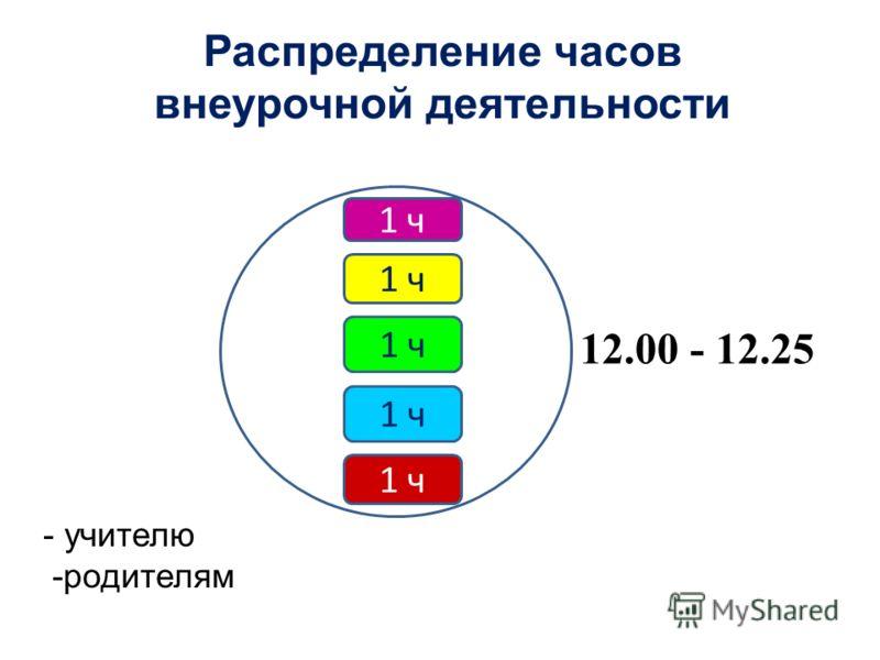 Распределение часов внеурочной деятельности 1 ч - учителю -родителям 12.00 - 12.25
