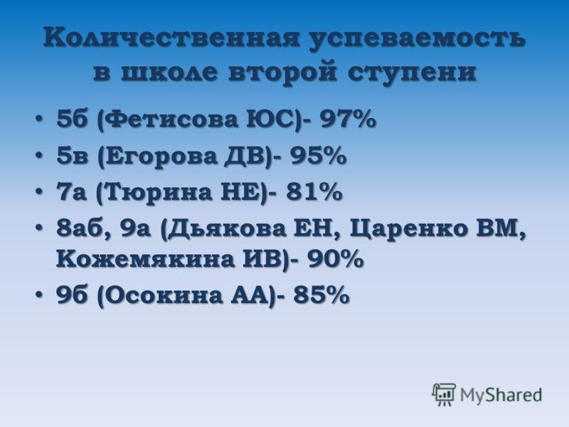 Количественная успеваемость в школе второй ступени 5б (Фетисова ЮС)- 97% 5б (Фетисова ЮС)- 97% 5в (Егорова ДВ)- 95% 5в (Егорова ДВ)- 95% 7а (Тюрина НЕ)- 81% 7а (Тюрина НЕ)- 81% 8аб, 9а (Дьякова ЕН, Царенко ВМ, Кожемякина ИВ)- 90% 8аб, 9а (Дьякова ЕН,